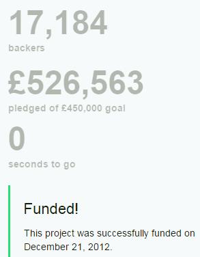 godusfunding