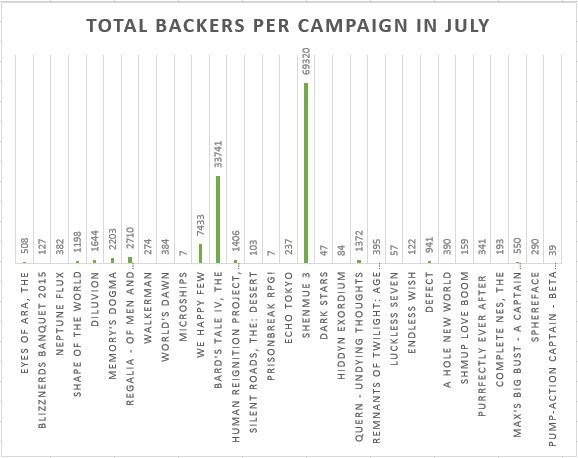 july15totalbackers