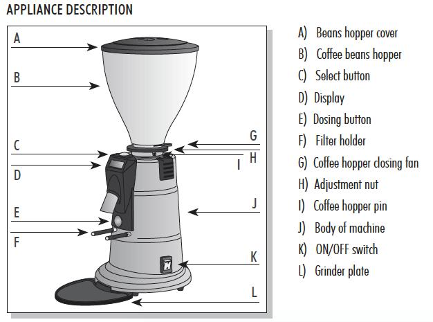 hopper setup diagram 7 pin wiring truck m4d / m7d - user manual – clive coffee
