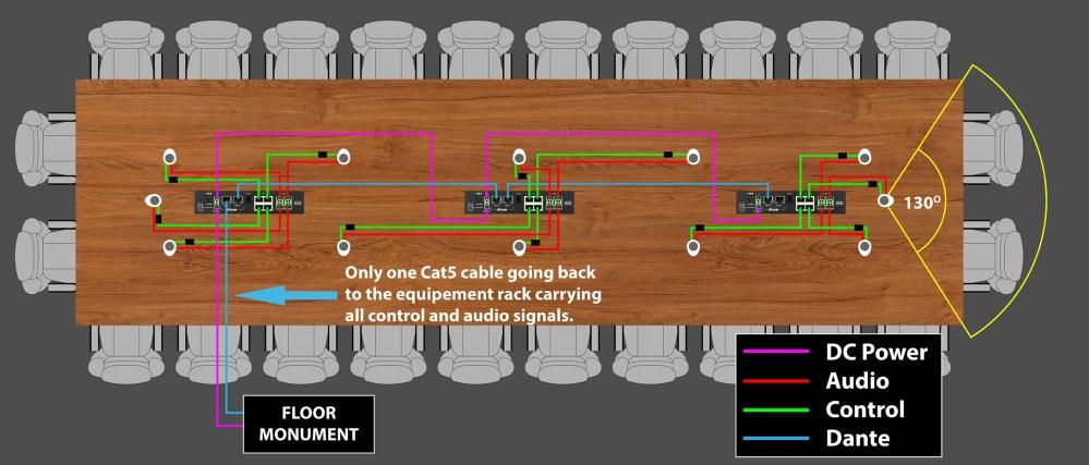 medium resolution of cdt wiring diagram wiring diagram forward rover 75 cdt wiring diagram cdt wiring diagram