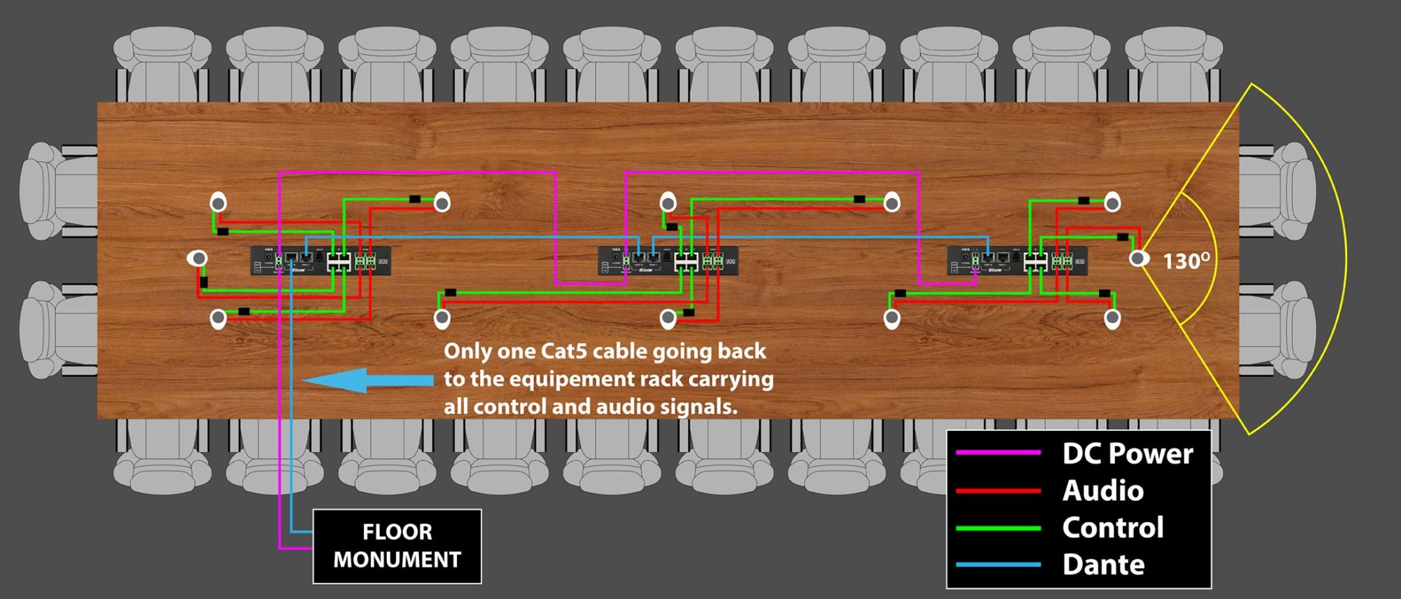 hight resolution of cdt wiring diagram wiring diagram forward rover 75 cdt wiring diagram cdt wiring diagram