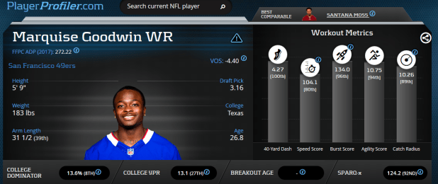 marquise goodwin fantasy