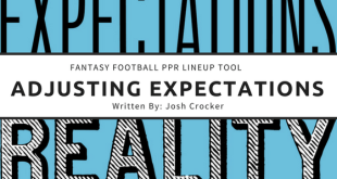 PPR Lineup Tool Week 6