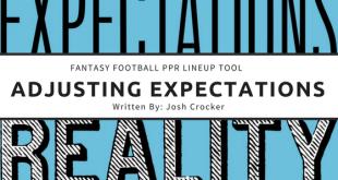 PPR Lineup Tool Week 10