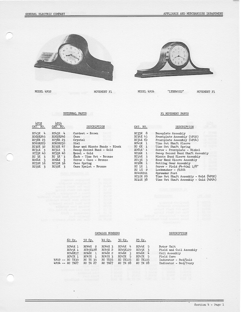 Clock & Watch Parts Catalog Section Page: 1950 General