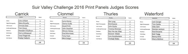 svc2016-print-results
