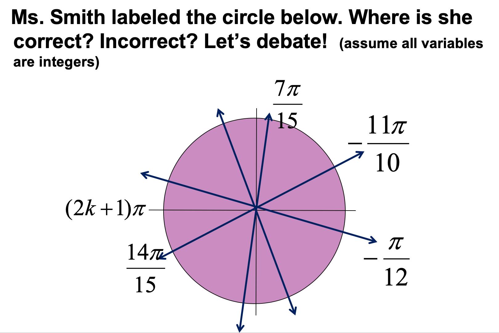 Debatemath Unit Circle Trig