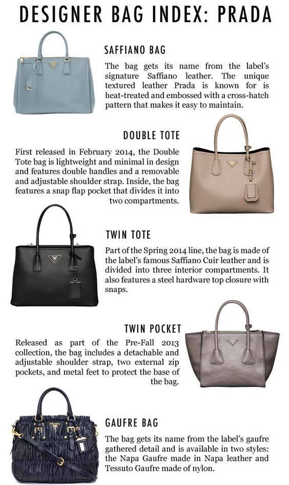 Prada Handbag Guide