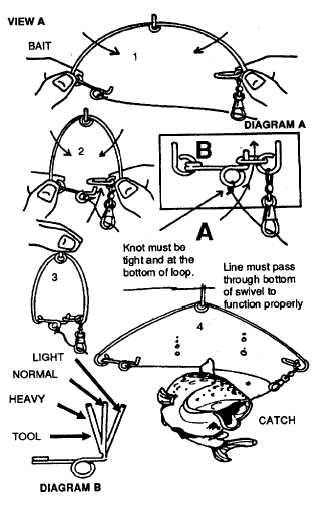 Figure 2-59. Ice Saw-Knife