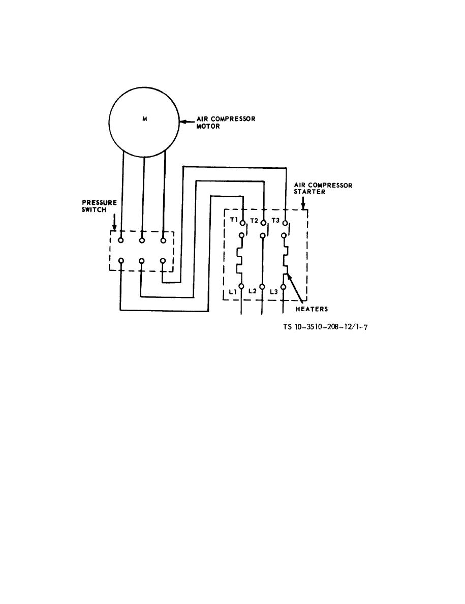 Figure 1-7. Air compressor wiring diagram.