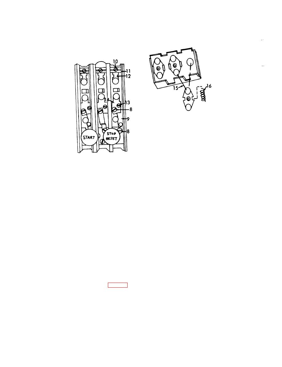 Figure 4-69. Tumbler controls, disassembly and reassembly