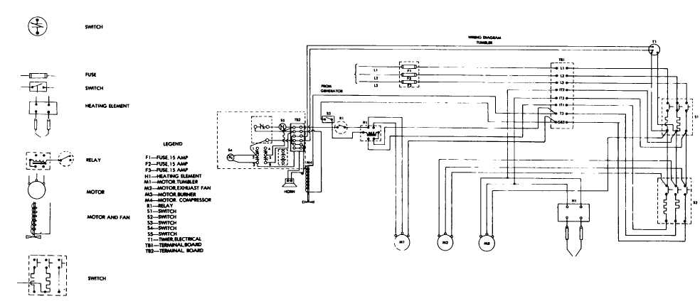 Figure 1-1. Schematic wiring diagram (dryer-tumbler)