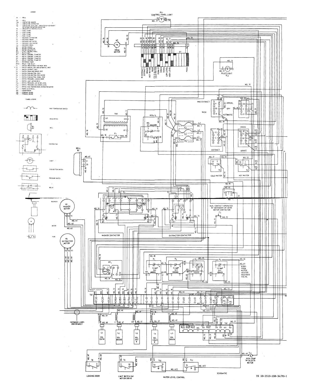 Figure FO-1. Schematic wiring diagram (washer-extractor)
