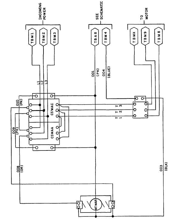 FIGURE 2-2. Washer wiring diagram. (sheet 5 of 5)