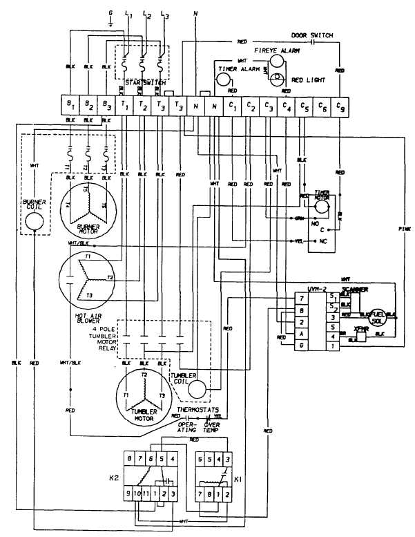 FIGURE 2-4. Dryer wiring diagram