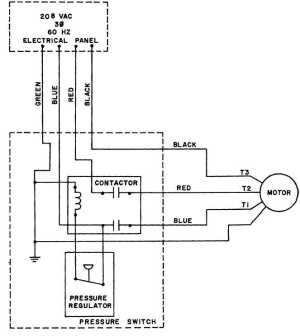 Wiring Diagram Air Compressor  Wiring Library • Woofitco