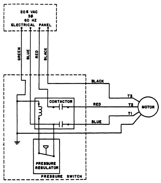 Figure 7. Air Compressor wiring diagram.