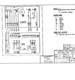 wiring diagram of control panel wiring diagram expert skyjack control box wiring diagram control box wiring diagram [ 1188 x 915 Pixel ]