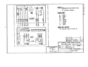 Control Panel Wiring Diagram