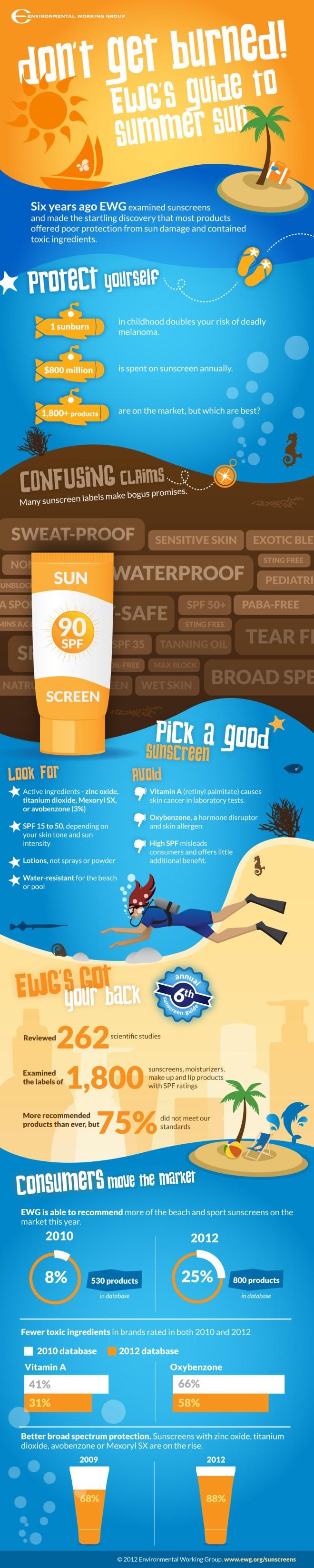 infographic_sunscreen_web
