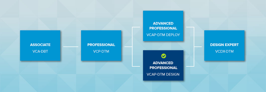 VMware Desktop and mobility certification path