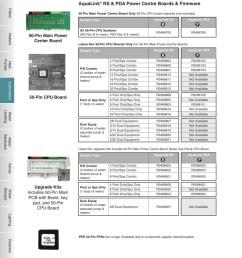 polari 9350 sport electrical schematic [ 937 x 1200 Pixel ]