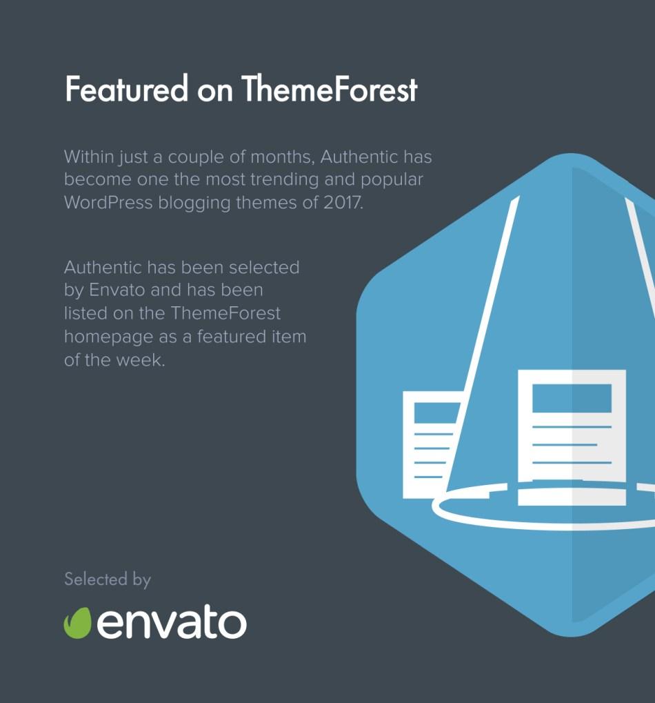 Featured on ThemeForest