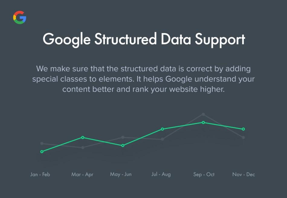 Google Structured Data Support