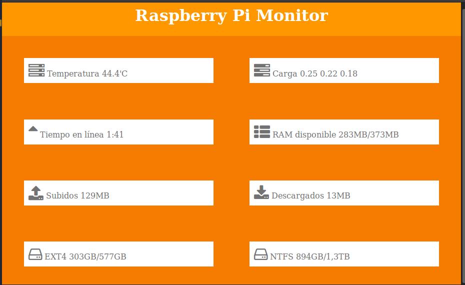 Sistema para monitorizar tu Raspberry Pi