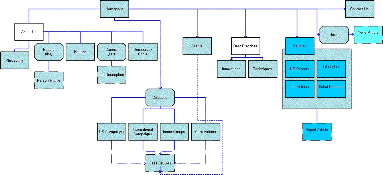 hight resolution of site map