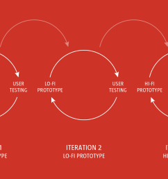 prototype scheme [ 1600 x 900 Pixel ]
