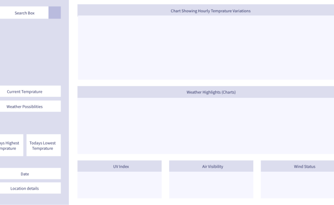 Webmasters Galleryusing Vue Js To Create An Interactive