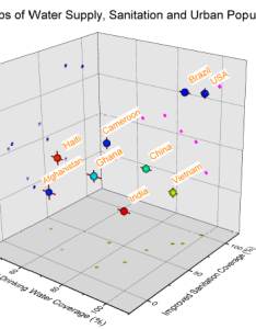 scatter plot with   and  error also new originlab graphgallery rh