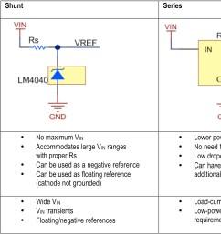 figure 1 typical comparison table of shunt versus series voltage references  [ 1833 x 1145 Pixel ]