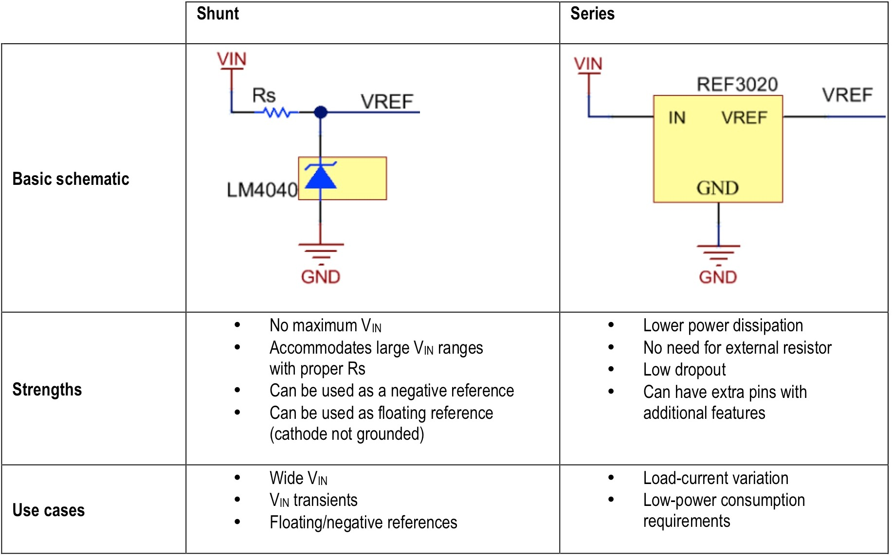 hight resolution of figure 1 typical comparison table of shunt versus series voltage references