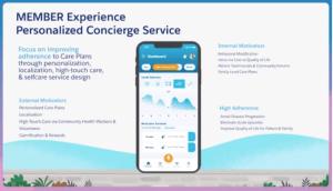 Salesforce Health Cloud Patient Concierge