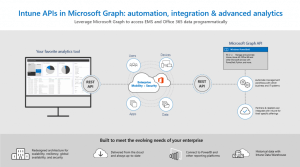 Intune APIs in Microsoft Graph – Now generally available – Enterprise Mobility  Security