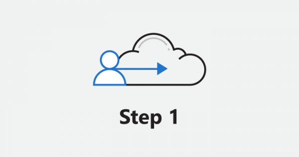 Step 1. Identify users: top 10 actions to secure your