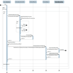 Visual Studio Generate Sequence Diagram Duncan Performer Wiring Oakleaf Systems: Windows Azure And Cloud Computing Posts For 4/16/2010+