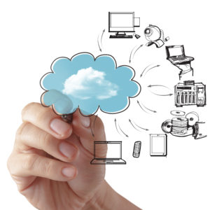 Cloud Based Computing Infrastructure