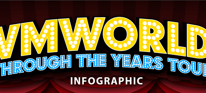 VMworld Infographic – Through the Years Tour 2004-2019