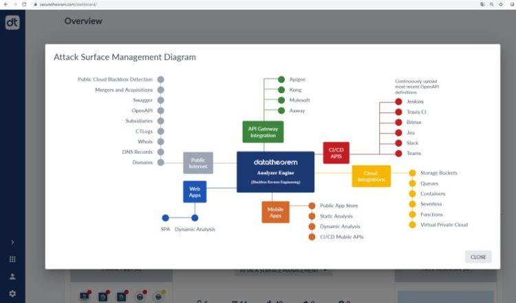 attack-surface-management-dashboard