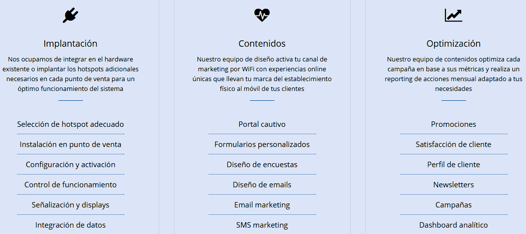 agencia de marketing digital omnicanal