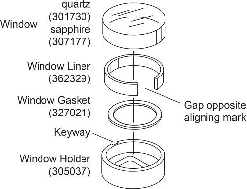 Sedimentation Equilibrium of a Small Oligomer-forming