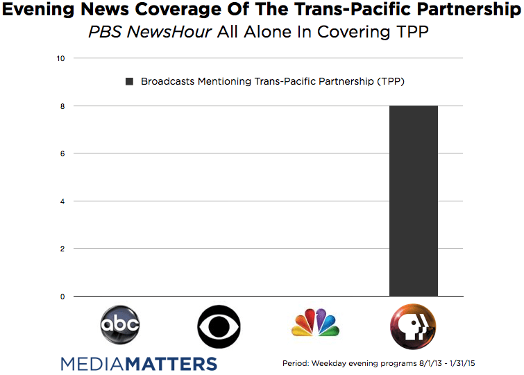 Media Coverage of TPP