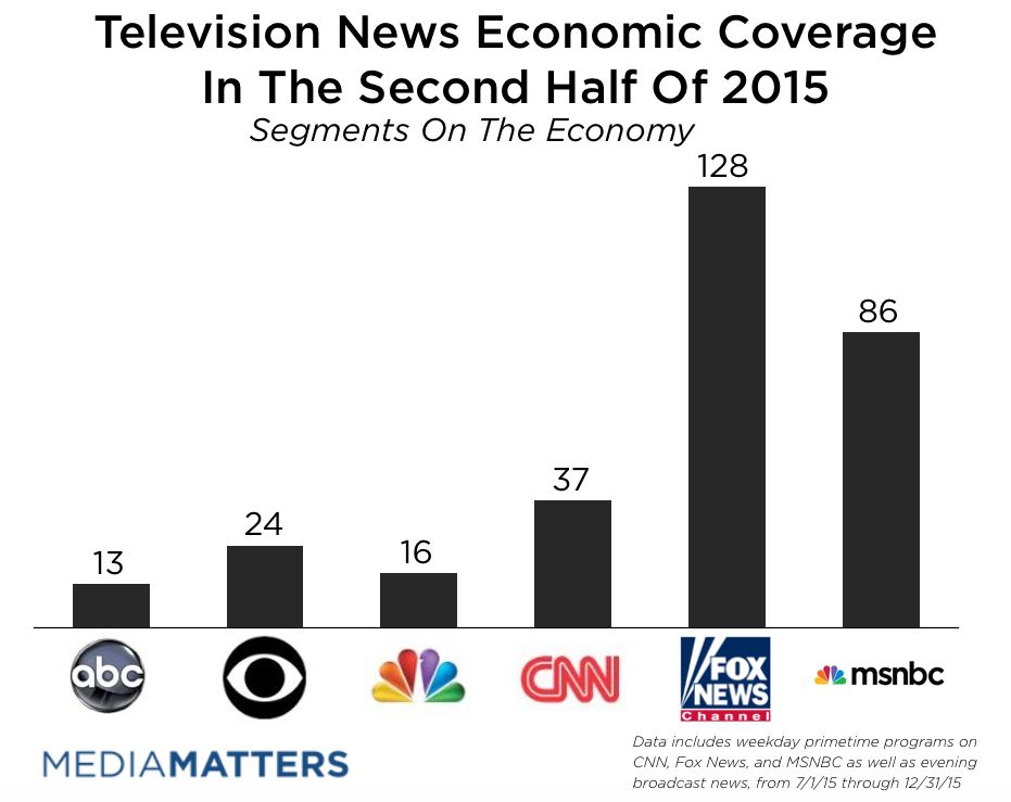 STUDY: Prime-Time Cable And Broadcast Evening News
