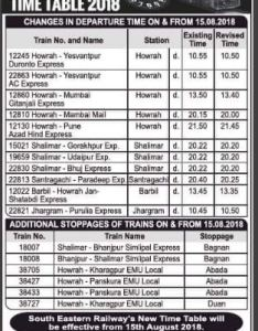 The eastern railways has also shared list with all important routes for which train times have been revised indian railway time table new trains change in ir rh timesnownews
