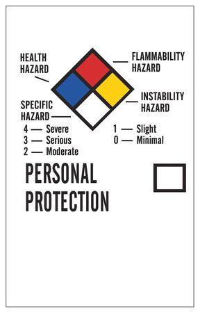 Brady NFPA Label, 2 In.H, 1-1/4 In.W, Paper, PK500 99199