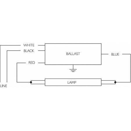 Philips Advance PHILIPS ADVANCE 38 to 39 Watts, 1 Lamps