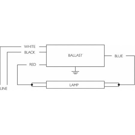 Philips Advance PHILIPS ADVANCE 28 Watts, 1 Lamps